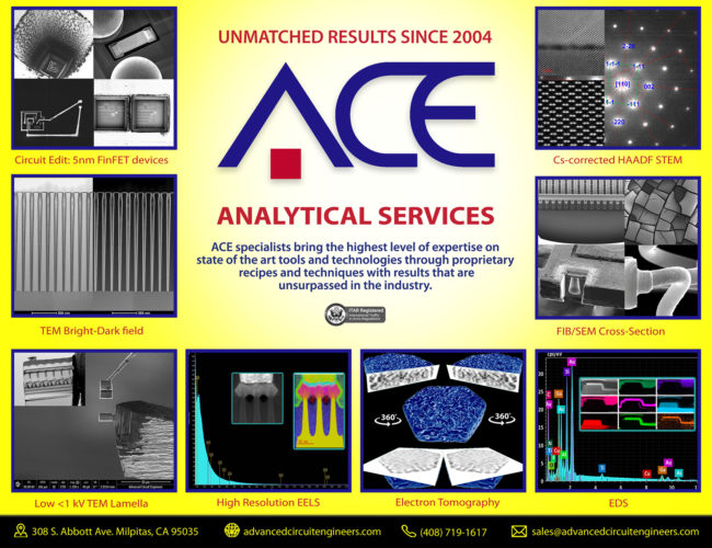 ACE analytical services